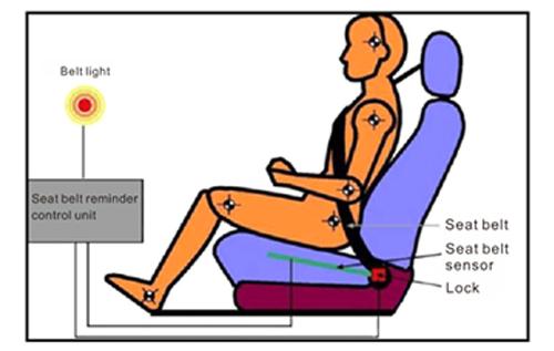 Membrane Pressure Sensor for Car Seat